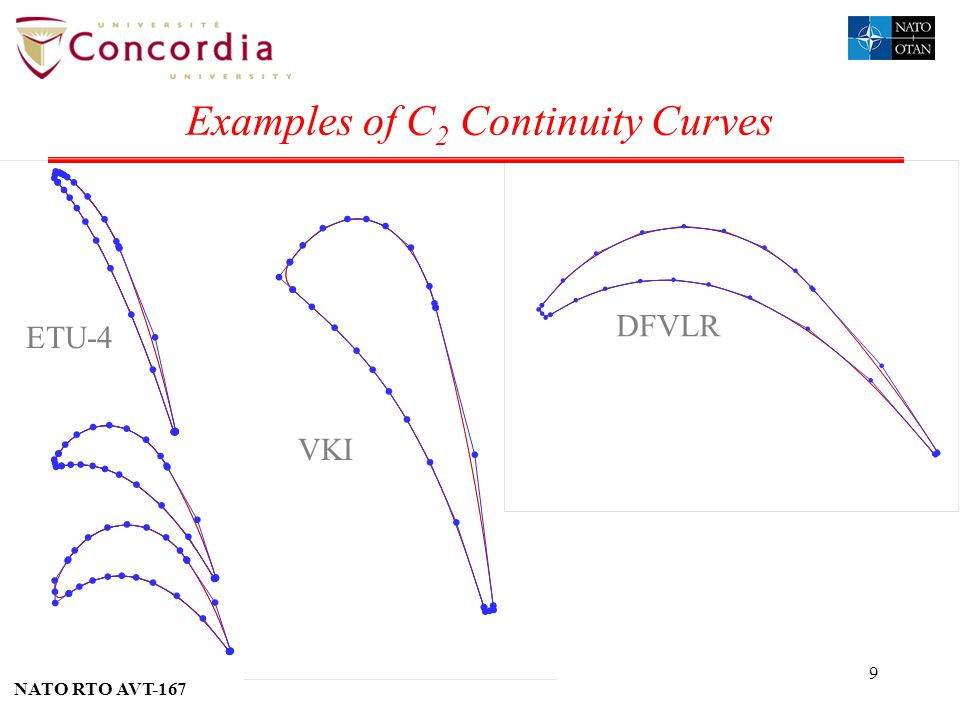 Examples of C2 Continuity Curves