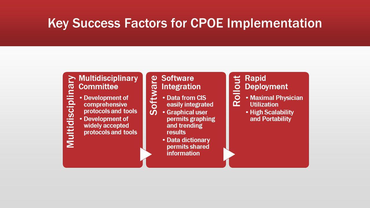 Key Success Factors for CPOE Implementation