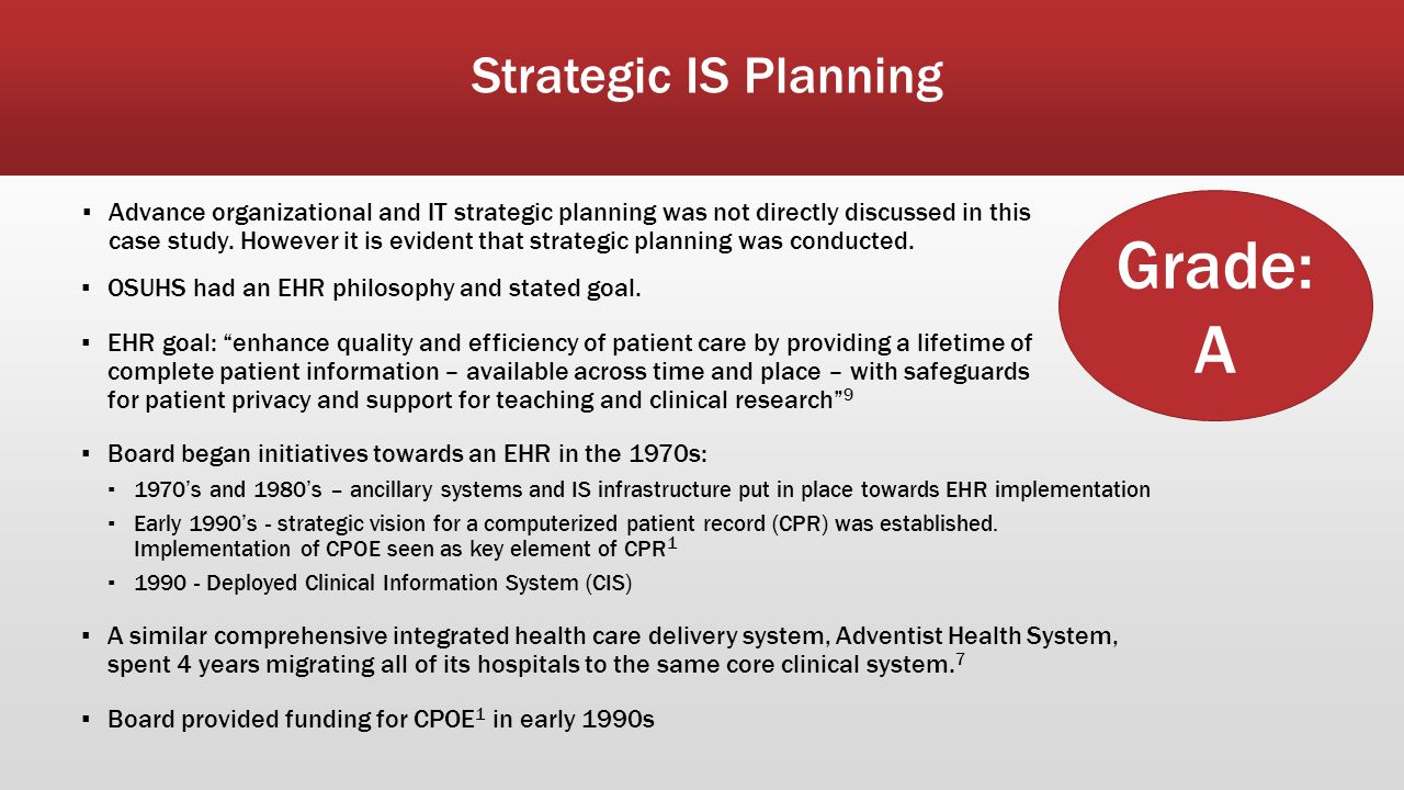 Grade: A Strategic IS Planning