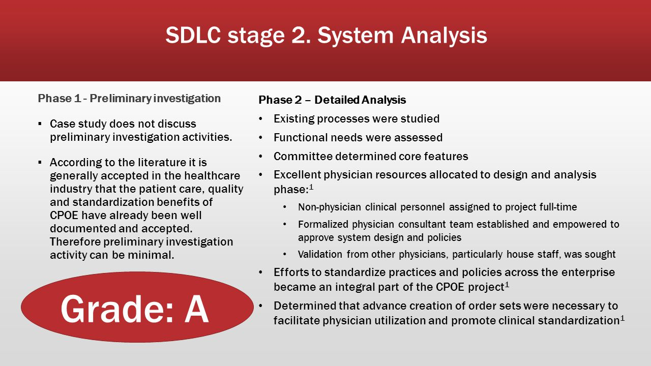 SDLC stage 2. System Analysis