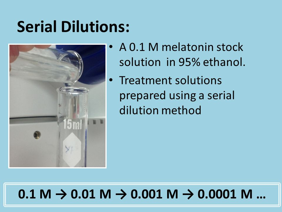 Serial Dilutions: 0.1 M → 0.01 M → 0.001 M → 0.0001 M …
