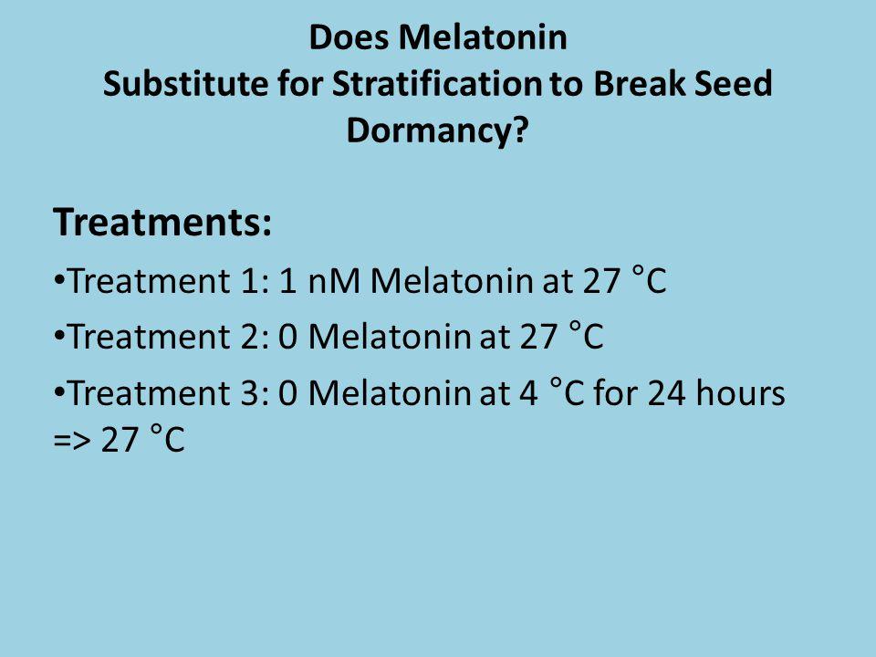 Does Melatonin Substitute for Stratification to Break Seed Dormancy