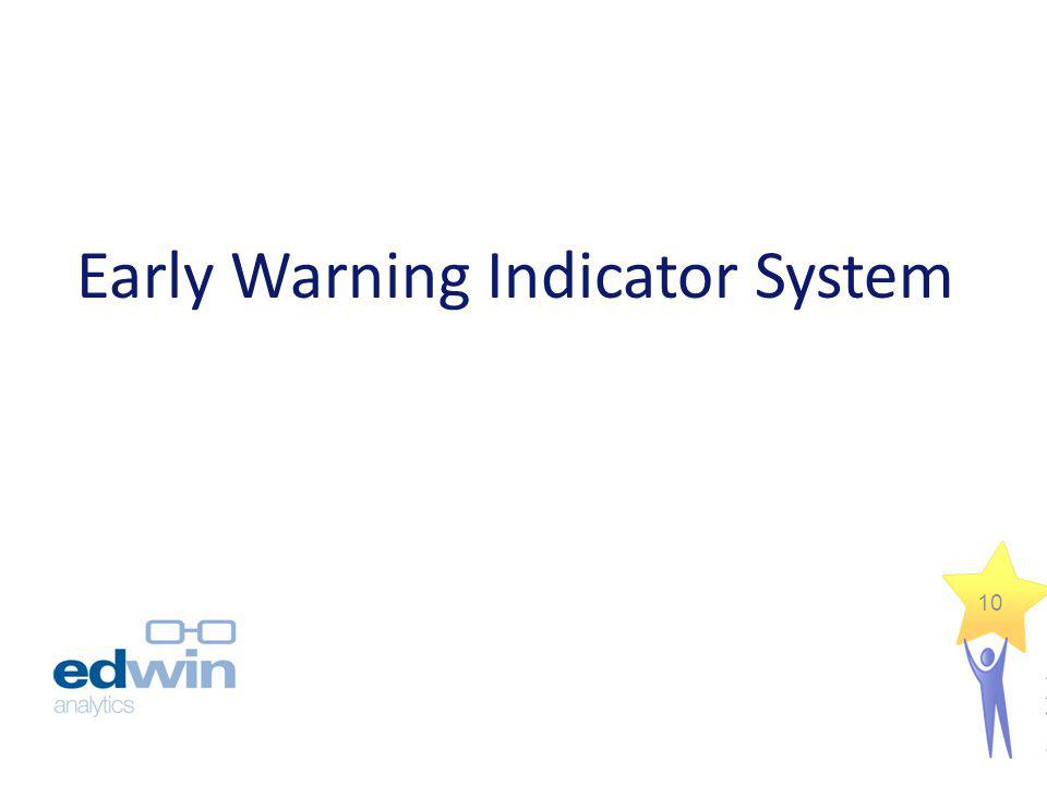Early Warning Indicator System