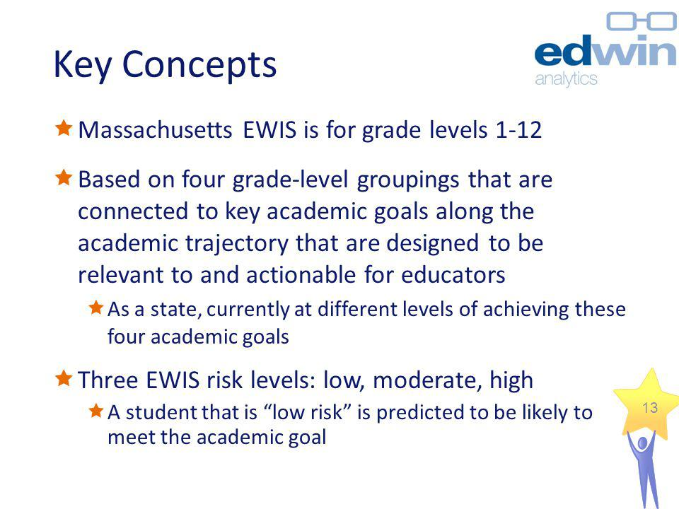 Key Concepts Massachusetts EWIS is for grade levels 1-12
