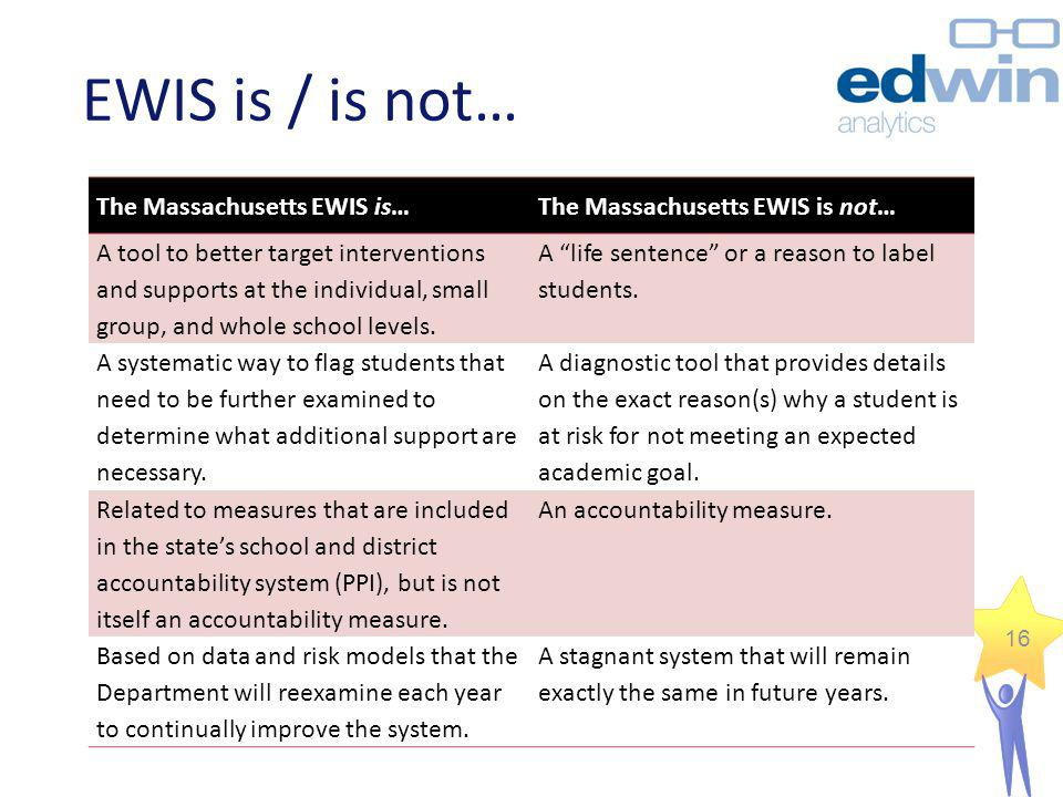 EWIS is / is not… The Massachusetts EWIS is…