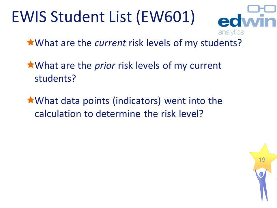EWIS Student List (EW601) What are the current risk levels of my students What are the prior risk levels of my current students