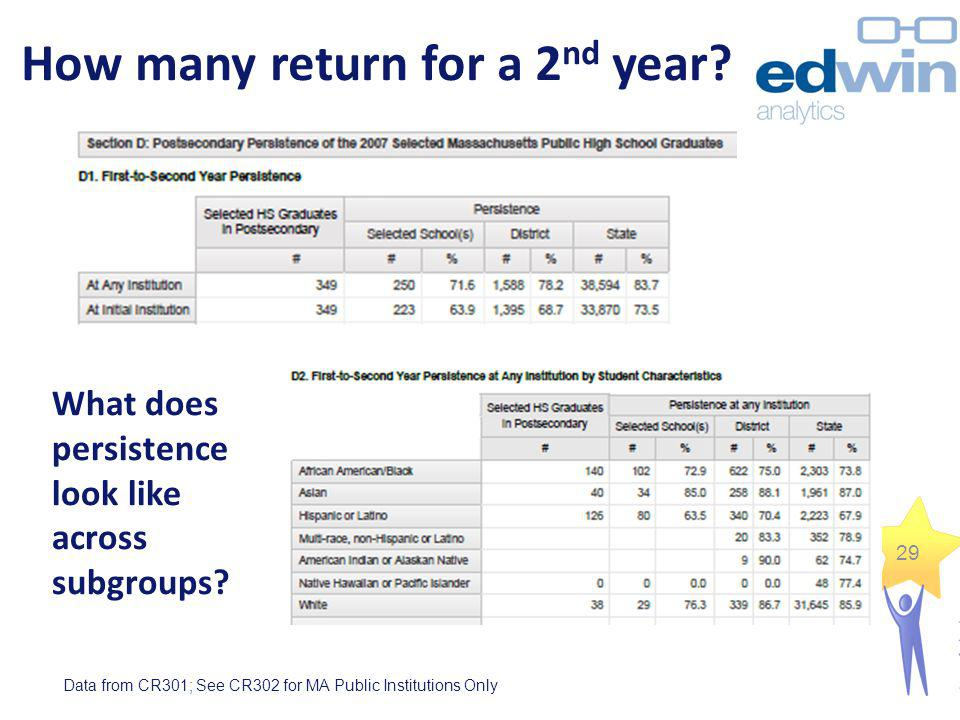 How many return for a 2nd year