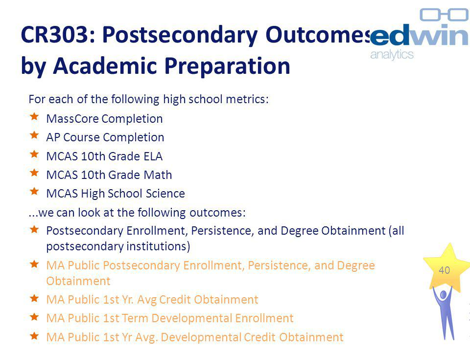 CR303: Postsecondary Outcomes by Academic Preparation