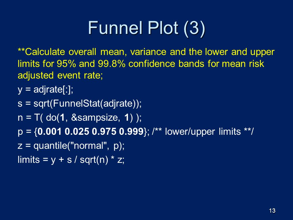 Funnel Plot (3)