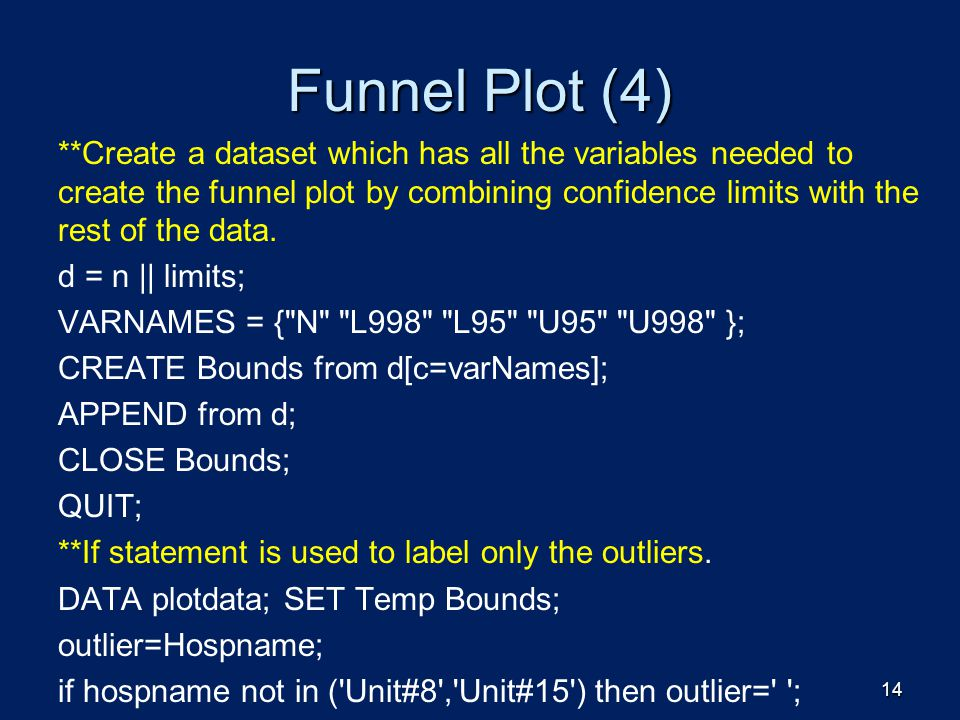 Funnel Plot (4)