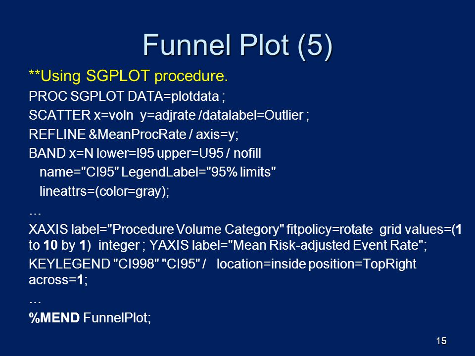 Funnel Plot (5) **Using SGPLOT procedure. PROC SGPLOT DATA=plotdata ;