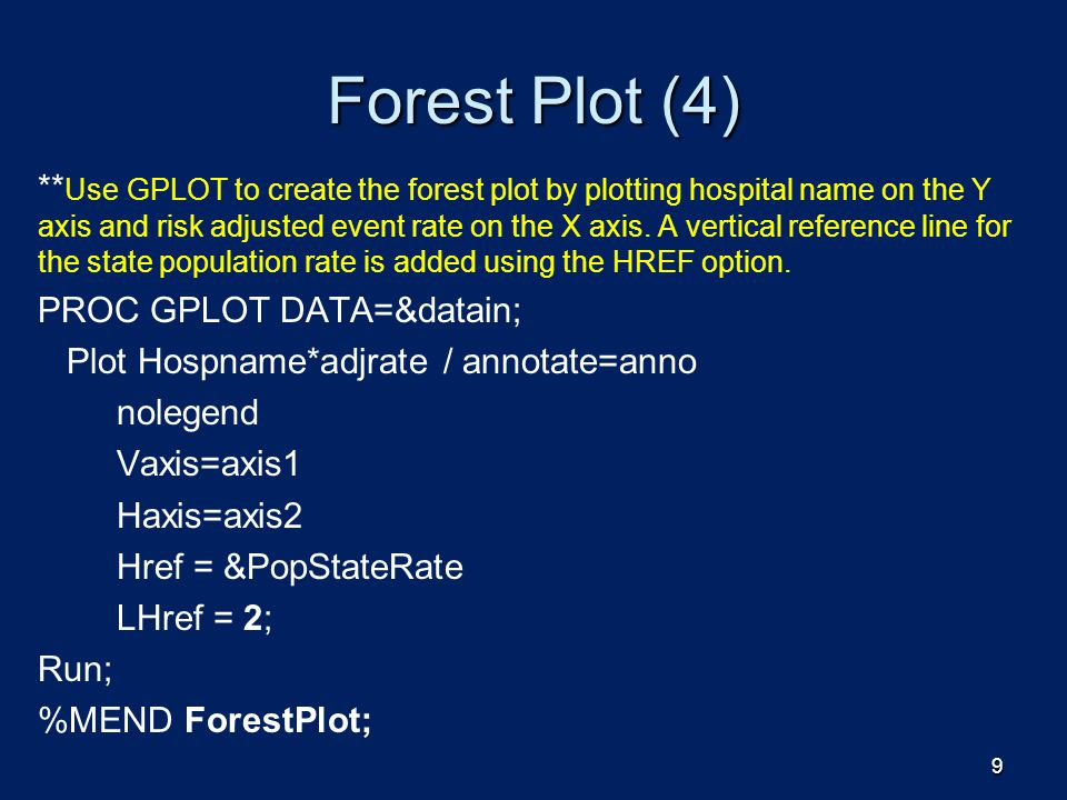 Forest Plot (4)