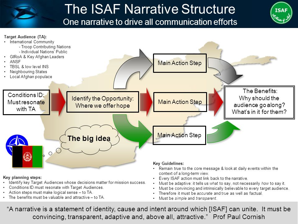 The ISAF Narrative Structure One narrative to drive all communication efforts
