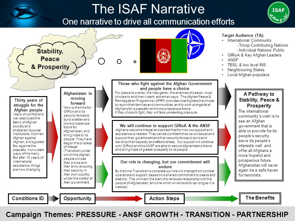 The ISAF Narrative One narrative to drive all communication efforts