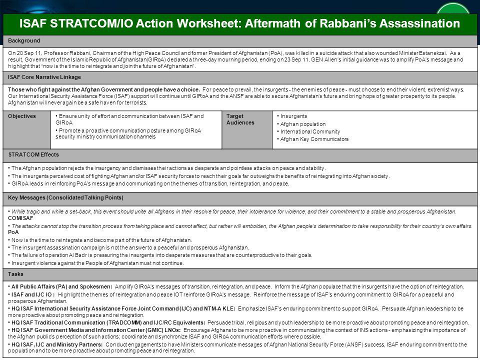 ISAF STRATCOM/IO Action Worksheet: Aftermath of Rabbani's Assassination