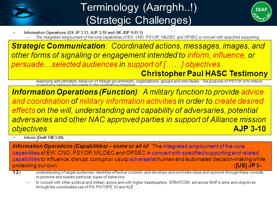 Terminology (Aarrghh..!) (Strategic Challenges)