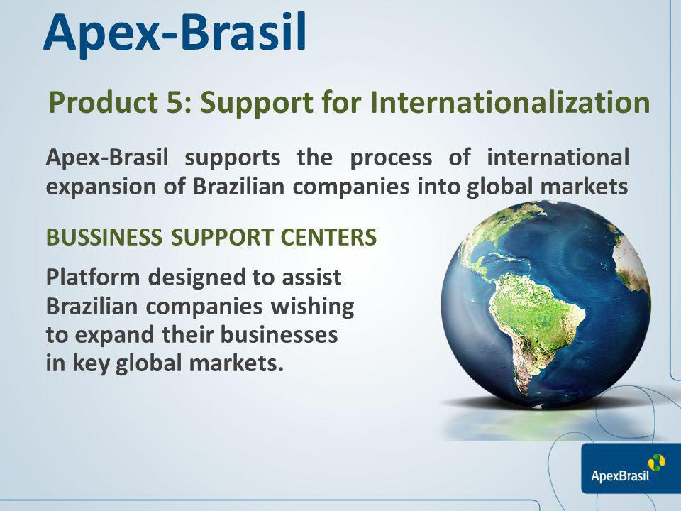 Apex-Brasil Product 5: Support for Internationalization