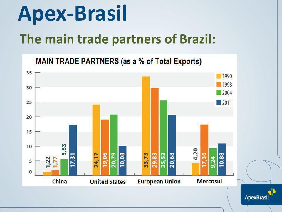 Apex-Brasil The main trade partners of Brazil: