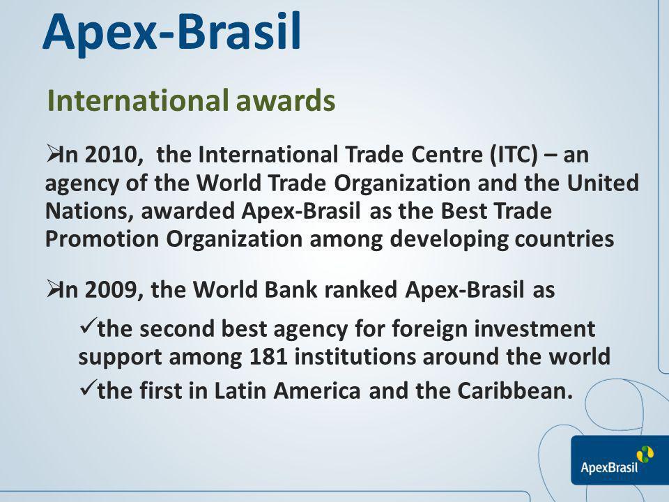 Apex-Brasil International awards