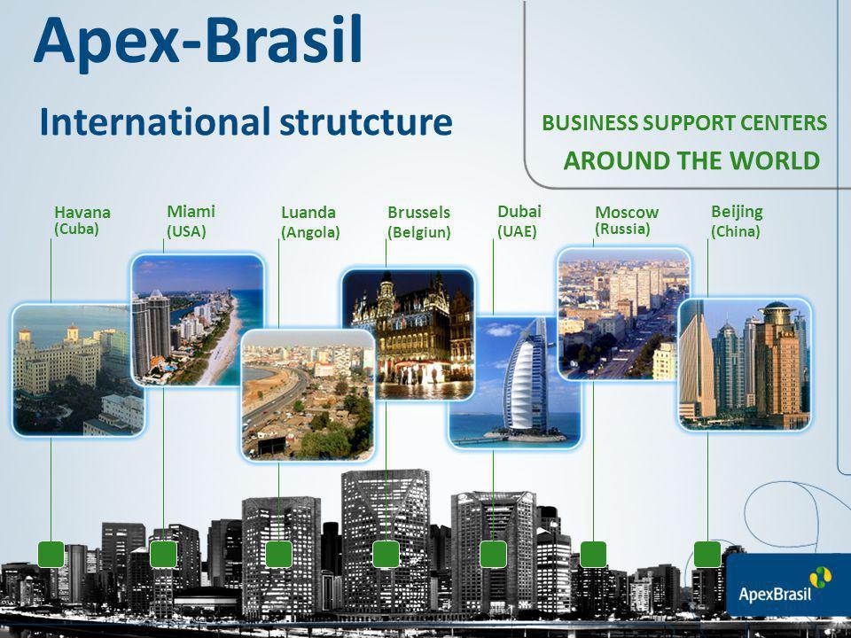 Apex-Brasil International strutcture AROUND THE WORLD
