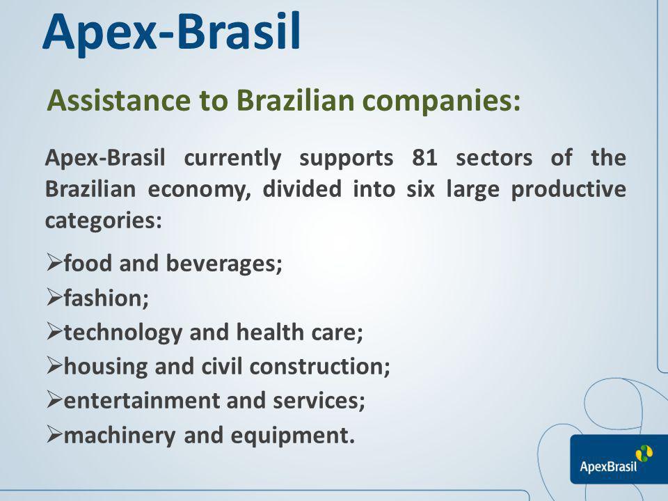 Apex-Brasil Assistance to Brazilian companies: