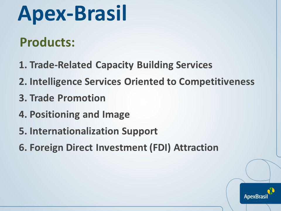 Apex-Brasil Products: 1. Trade-Related Capacity Building Services