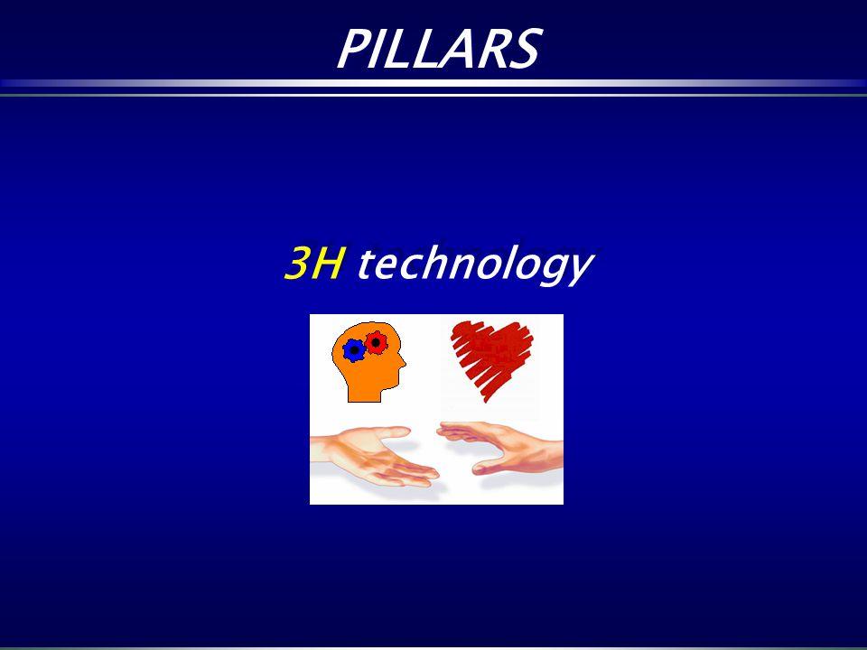 3H technology PILLARS