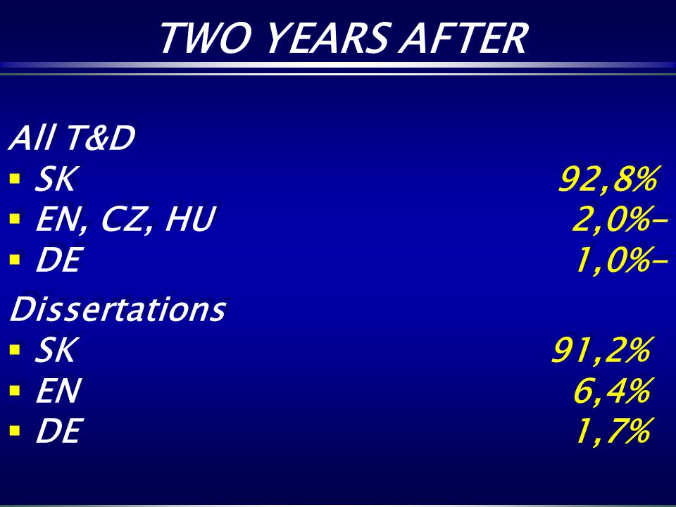 TWO YEARS AFTER All T&D SK 92,8% EN, CZ, HU 2,0%- DE 1,0%-