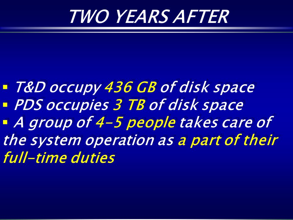 TWO YEARS AFTER T&D occupy 436 GB of disk space