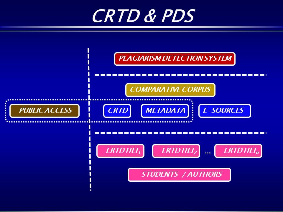 CRTD & PDS PLAGIARISM DETECTION SYSTEM COMPARATIVE CORPUS