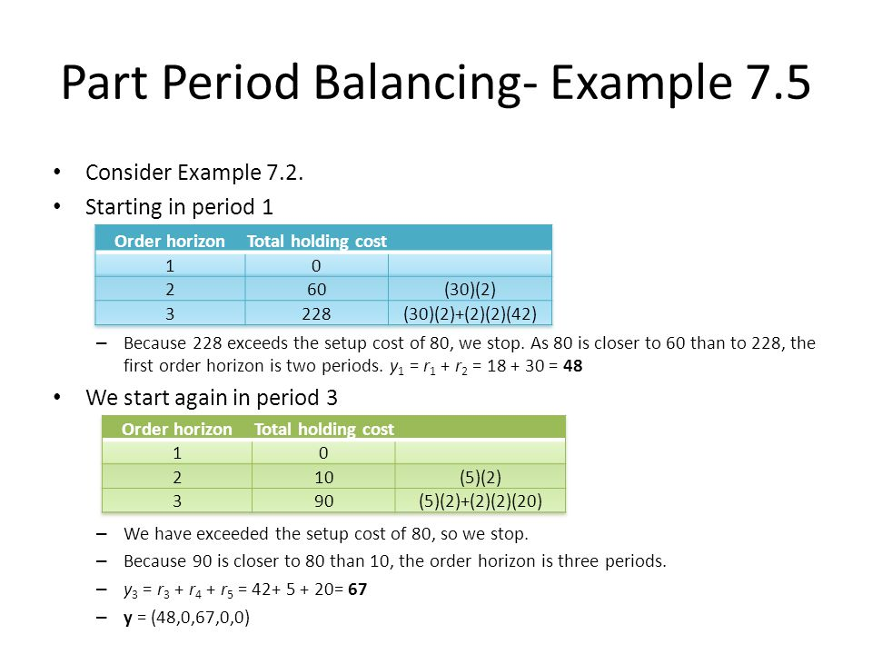Part Period Balancing- Example 7.5