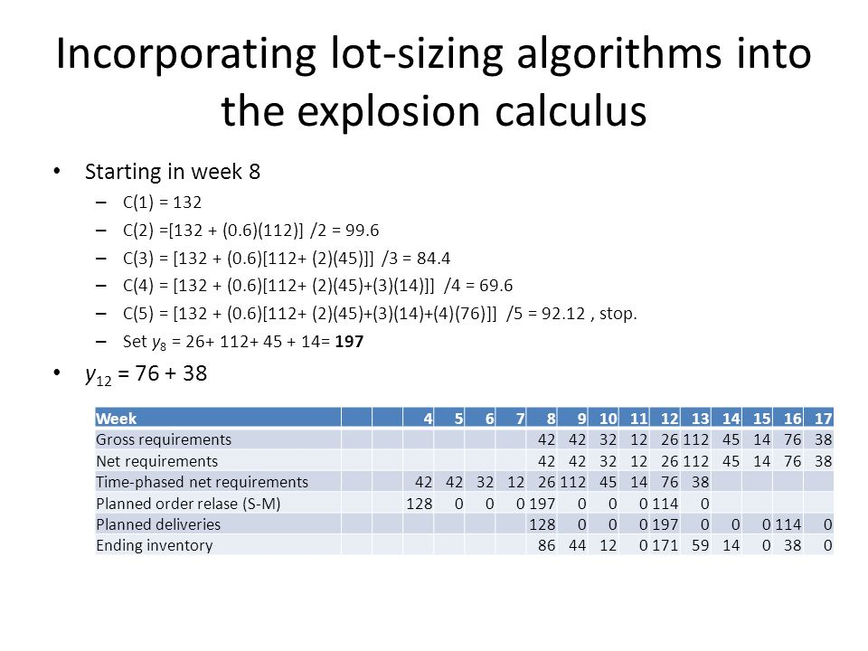 Incorporating lot-sizing algorithms into the explosion calculus