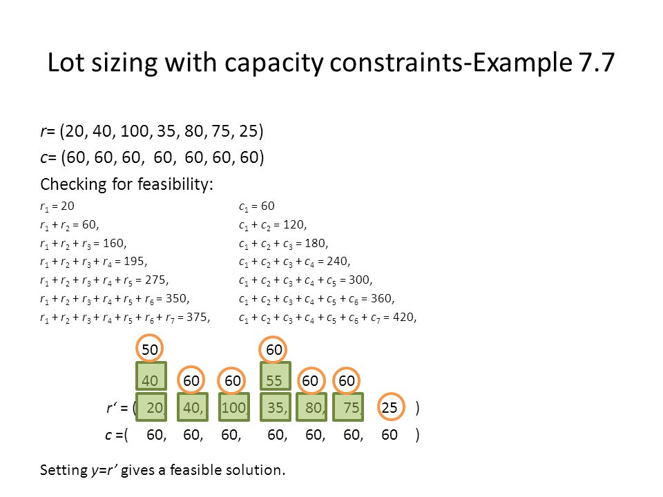Lot sizing with capacity constraints-Example 7.7