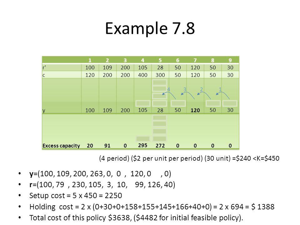 Example 7.8 y=(100, 109, 200, 263, 0, 0 , 120, 0 , 0) r=(100, 79 , 230, 105, 3, 10, 99, 126, 40)