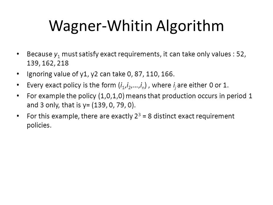 Wagner-Whitin Algorithm
