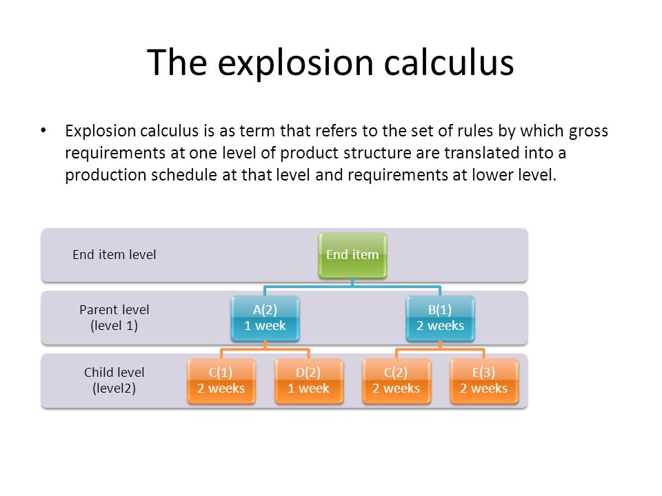 The explosion calculus