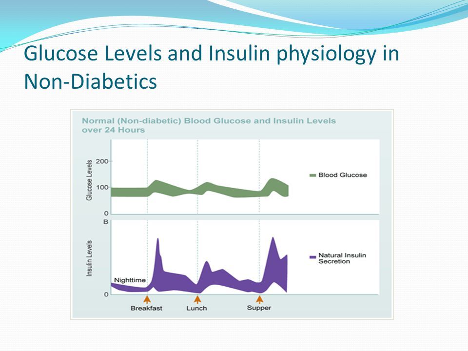 Glucose Levels and Insulin physiology in Non-Diabetics