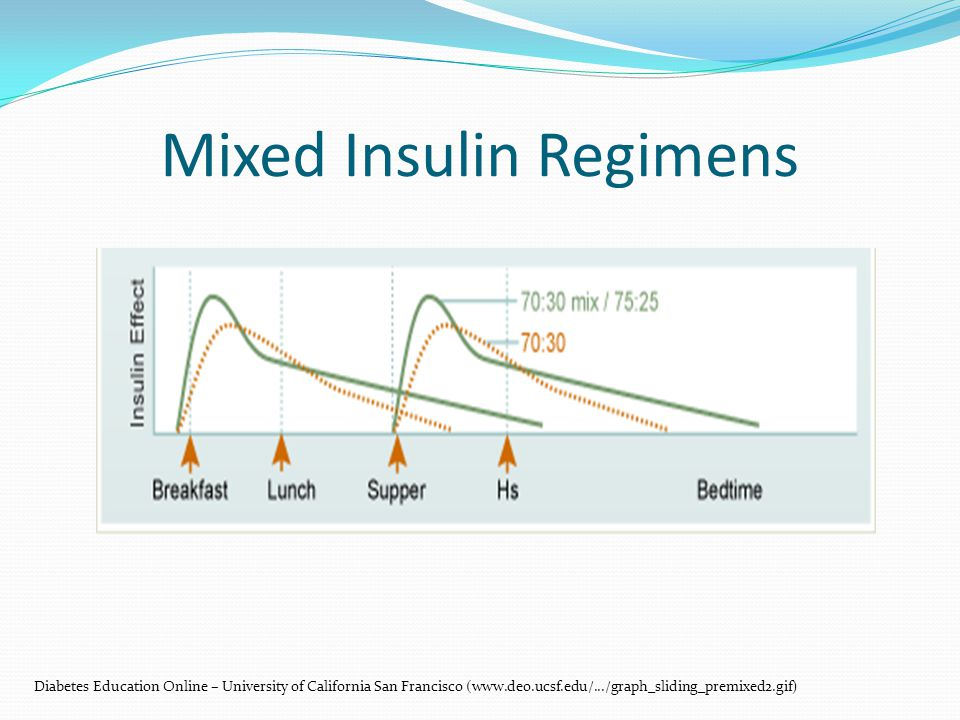 Mixed Insulin Regimens