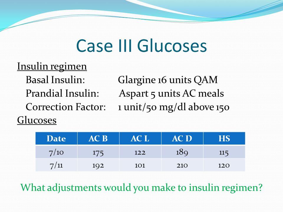 Case III Glucoses