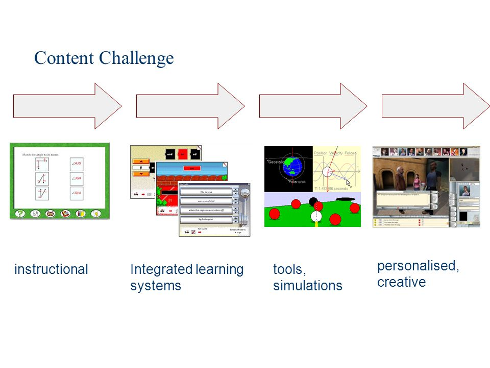 Content Challenge personalised, creative instructional