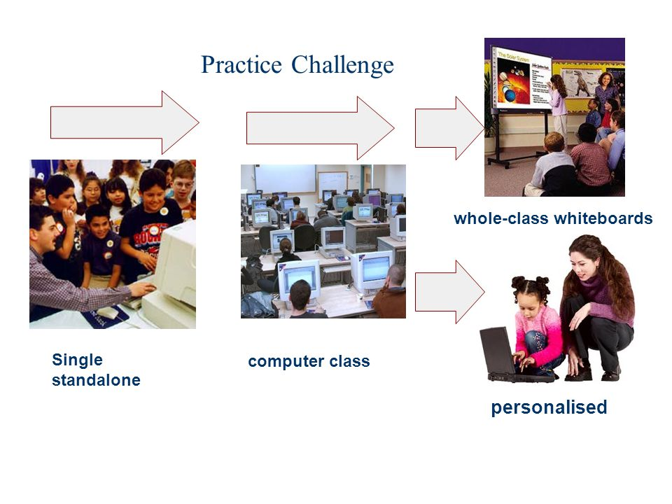 Practice Challenge personalised whole-class whiteboards