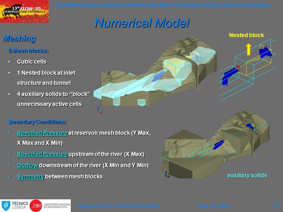 Numerical Model Meshing Nested block 5 Mesh blocks: Cubic cells