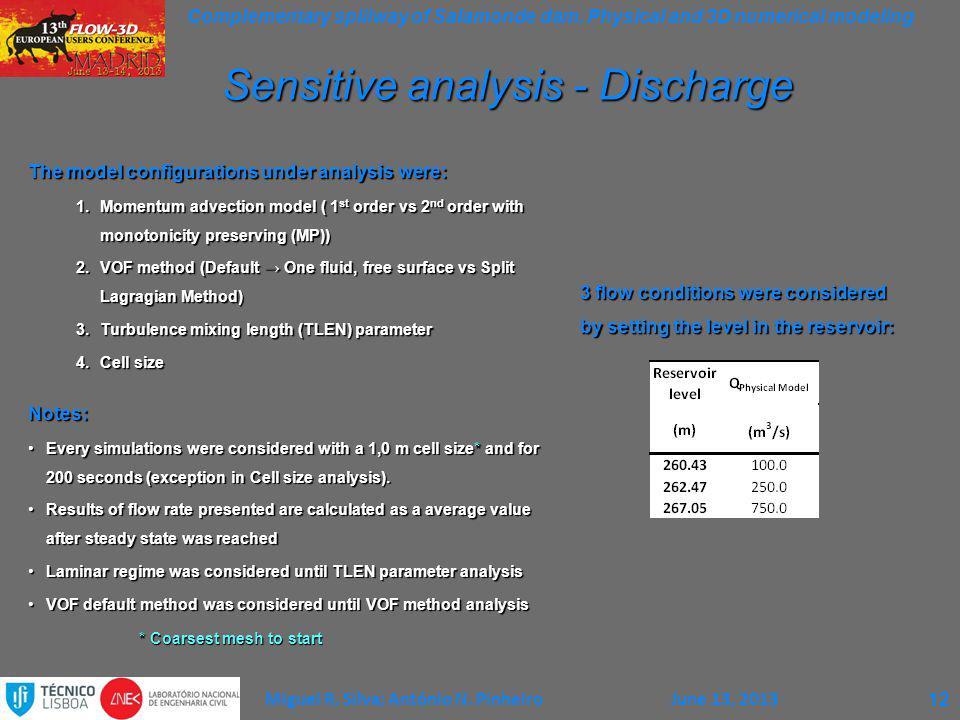 Sensitive analysis - Discharge