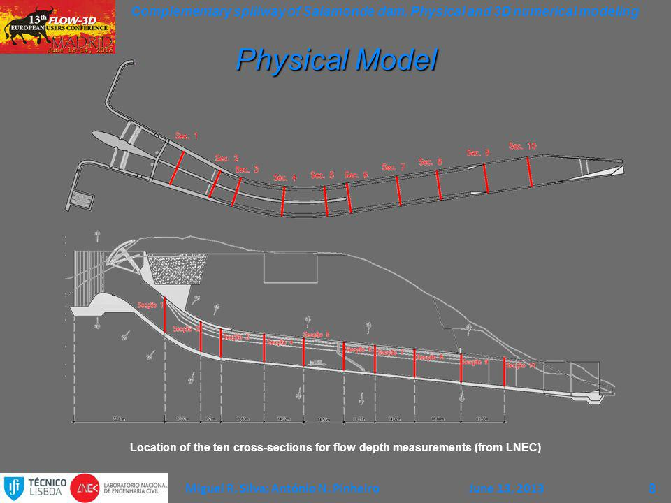 Physical Model Location of the ten cross-sections for flow depth measurements (from LNEC) 8