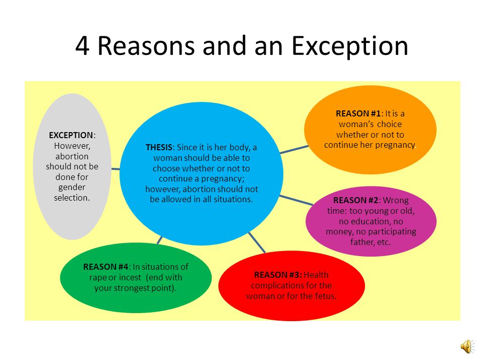 4 Reasons and an Exception