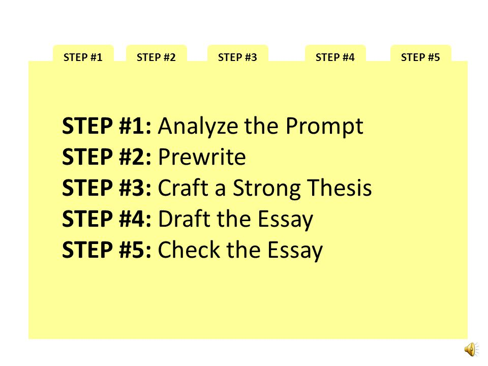STEP #1: Analyze the Prompt STEP #2: Prewrite