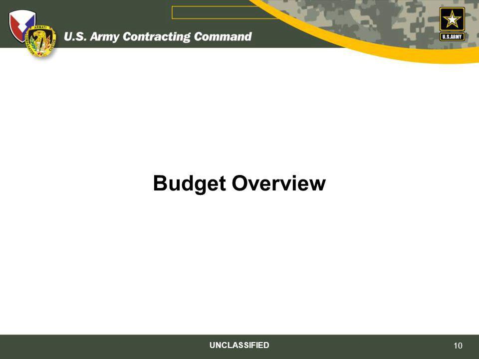 Budget Overview UNCLASSIFIED