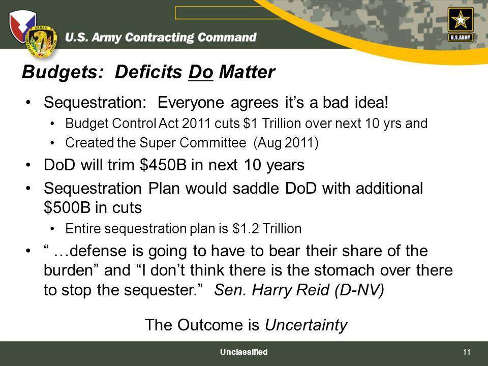 Budgets: Deficits Do Matter