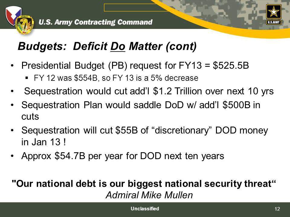 Budgets: Deficit Do Matter (cont)