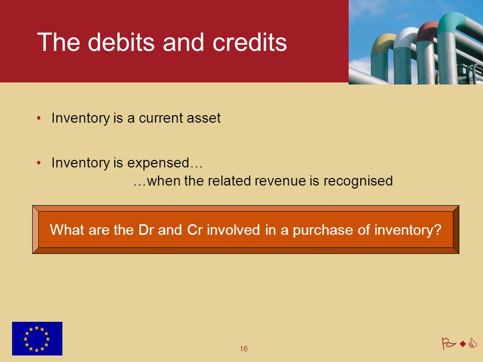 What are the Dr and Cr involved in a purchase of inventory